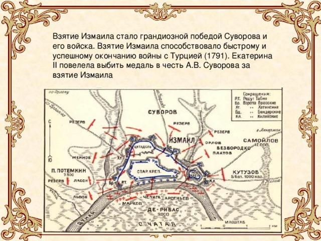 Взятие Измаила стало грандиозной победой Суворова и его войска. Взятие Измаила способствовало быстрому и успешному окончанию войны с Турцией (1791). Екатерина II повелела выбить медаль в честь А.В. Суворова за взятие Измаила