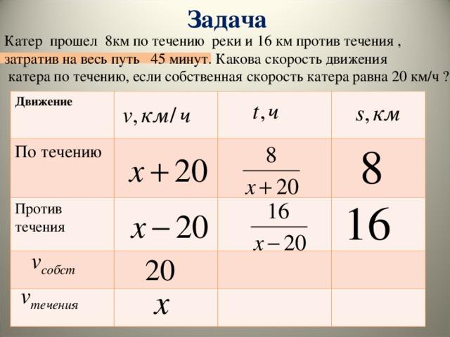 Решить задачу на движение 8 класс алгоритм решения задач на проценты