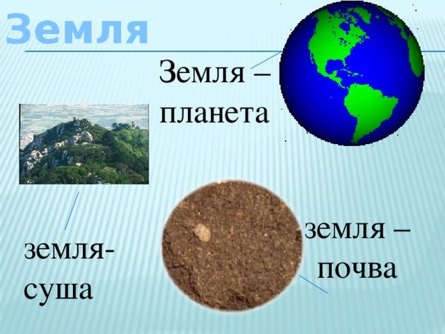 Земля  Земля – планета земля – почва земля-суша