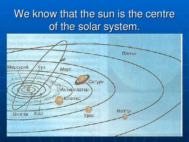 We know that the sun is the centre of the solar system.