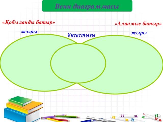 Венн диаграммасы  «Қобыланды батыр» жыры «Алпамыс батыр» жыры Ұқсастығы