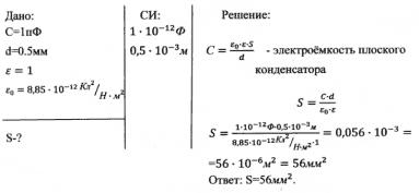 Задачи с решением на электроемкость конденсатора проведение экзаменов в 2016 году