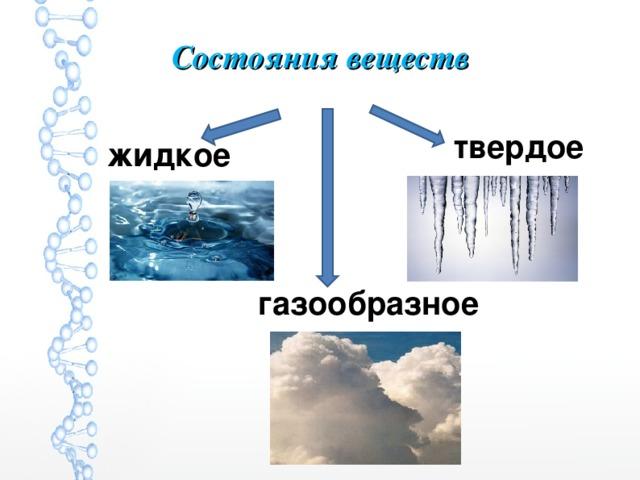 Состояния веществ твердое жидкое газообразное