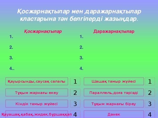 Қосжарнақтылар мен даражарнақтылар кластарына тән белгілерді жазыңдар .   Қосжарнақтылар   Даражарнақтылар 1. 1.  2. 2.  3. 3.  4.. 4.  1 1 Шашақ тамыр жүйесі Қауырсынды,саусақ салалы Параллель,доға тәрізді Тұқым жарнағы екеу 2 2 Тұқым жарнағы біреу Кіндік тамыр жүйесі 3 3 4 4 Дәнек Қауашақ,қабақ,жидек,бұршаққап