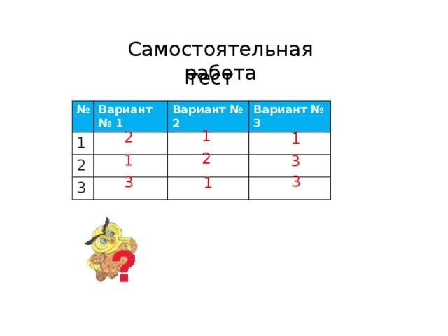 Самостоятельная работа тест № Вариант № 1 1 Вариант № 2 2 Вариант № 3 3 1 2 1 2 1 3 3 3 1