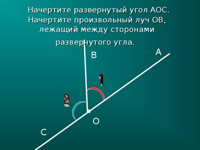Начертите развернутый угол АОС.  Начертите произвольный луч О B , лежащий между сторонами развернутого угла.  A B O C