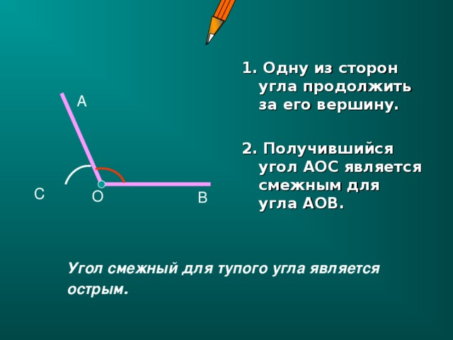 1. Одну из сторон угла продолжить за его вершину.  2. Получившийся угол АОС является смежным для угла АОВ. А С О В Угол смежный для тупого угла является острым .