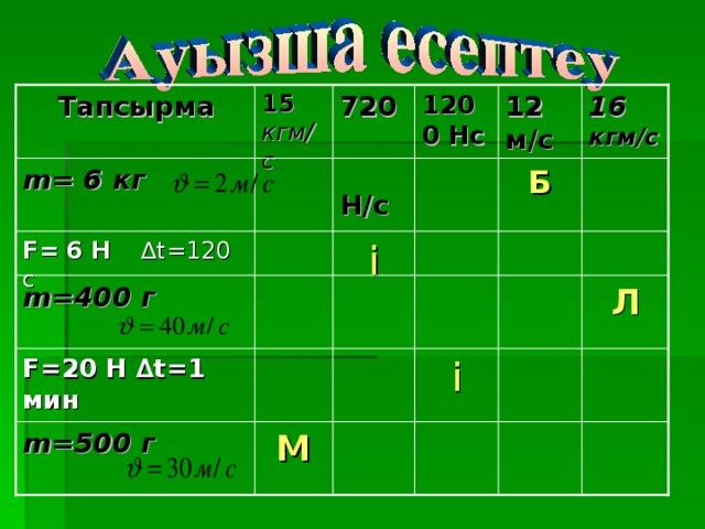 Тапсырма 15 кгм/с 720 Н/с 1200 Нс 12 м/с 16 кгм/с Б m= 6 кг  F= 6 H  ∆t=120 c і Л m=400 г  F= 20 Н ∆t=1 мин і m= 5 00 г  М