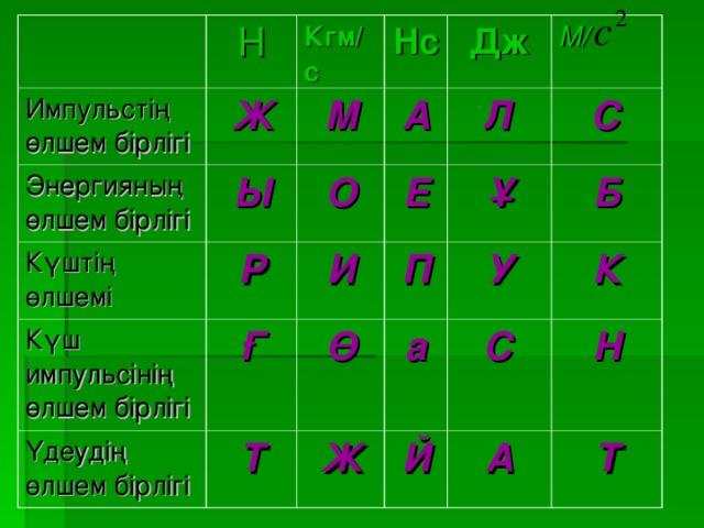 Н Импульстің өлшем бірлігі Ж Кгм/с Энергияның өлшем бірлігі Нс Ы Күштің өлшемі М Күш импульсінің өлшем бірлігі Дж Р О А Үдеудің өлшем бірлігі М/ Ғ Л Е И Т П Ө С Ұ У Б а Ж К Й С Н А Т