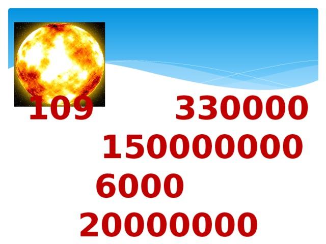 109 330000 150000000  6000 20000000