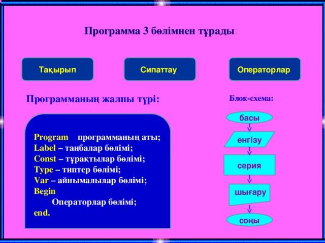 Программа 3 бөлімнен тұрады : Тақырып Сипаттау Операторлар Программаның жалпы түрі: Блок-схема: басы Program программаның аты; Label – таңбалар бөлімі; Const – тұрақтылар бөлімі; Type – типтер бөлімі; Var – айнымалылар бөлімі; Begin  Операторлар бөлімі; end. енгізу серия  шығару соңы