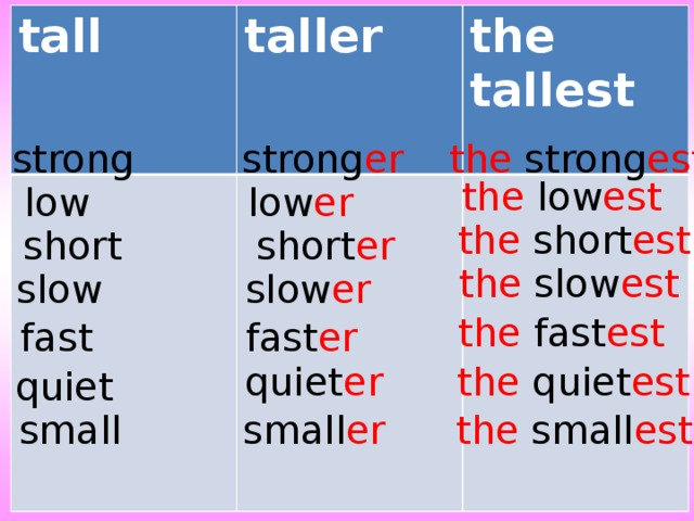 tall  taller the tallest   strong the strong est strong er the low est low er low the short est short er short the slow est slow er slow the fast est fast er fast the quiet est quiet er quiet small small er the small est