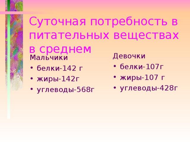 Суточная потребность в питательных веществах в среднем Девочки белки-107г жиры-107 г углеводы-428г Мальчики белки-142 г жиры-142г углеводы-568г