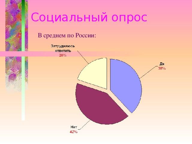 Социальный опрос В среднем по России: