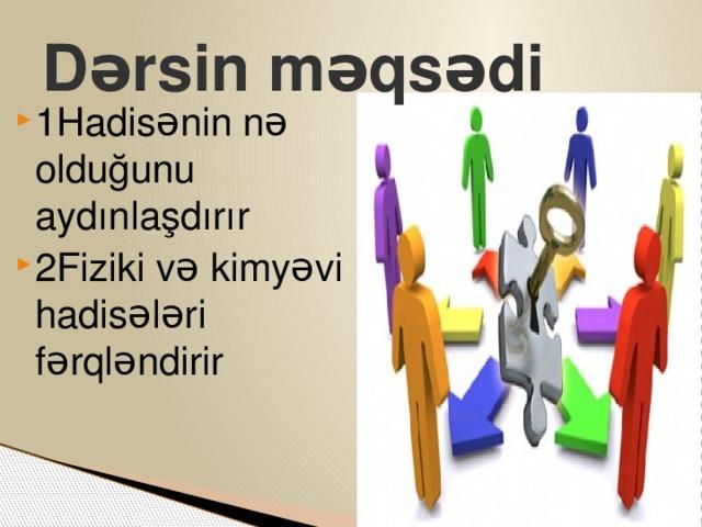 Dərsin məqsədi