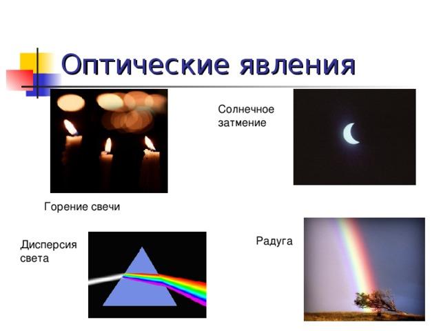 Оптические явления Солнечное затмение Горение свечи Радуга Дисперсия света