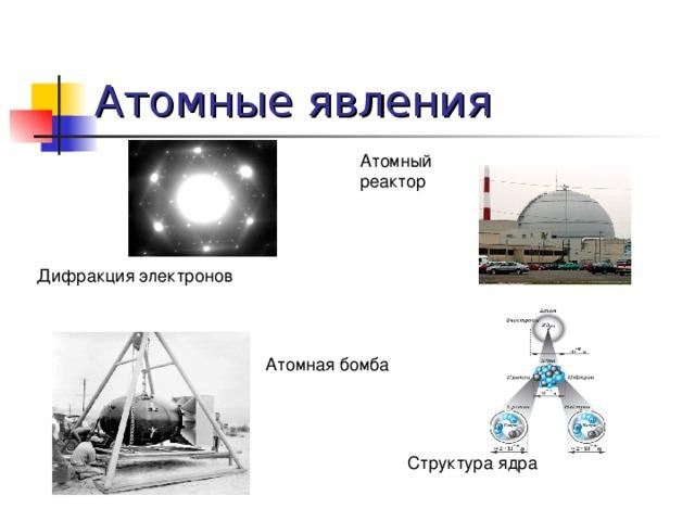 Атомные явления Атомный реактор Дифракция электронов Атомная бомба Структура ядра