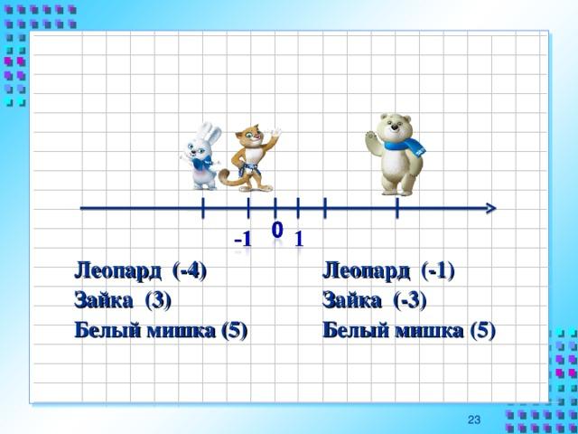 Леопард (-1) Зайка (-3) Белый мишка (5)    Леопард (-4) Зайка (3) Белый мишка (5)    20