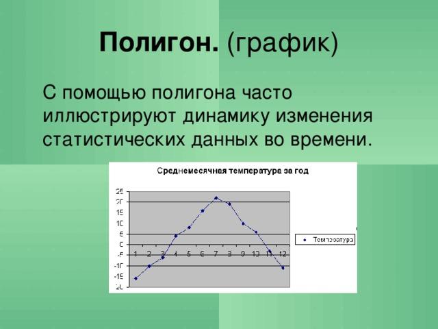 Полигон. (график)  С помощью полигона часто иллюстрируют динамику изменения статистических данных во времени.