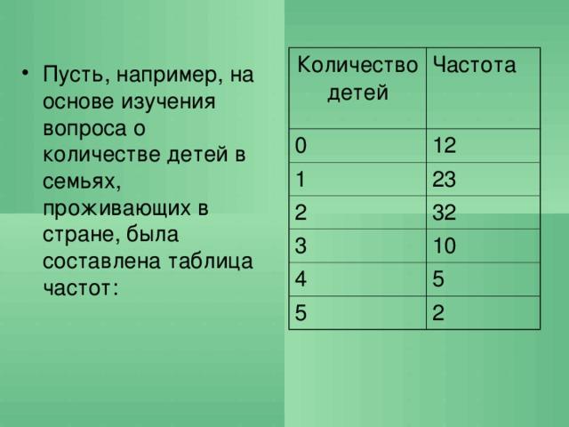 Количестводетей Частота 0 12 1 23 2 32 3 10 4 5 5 2
