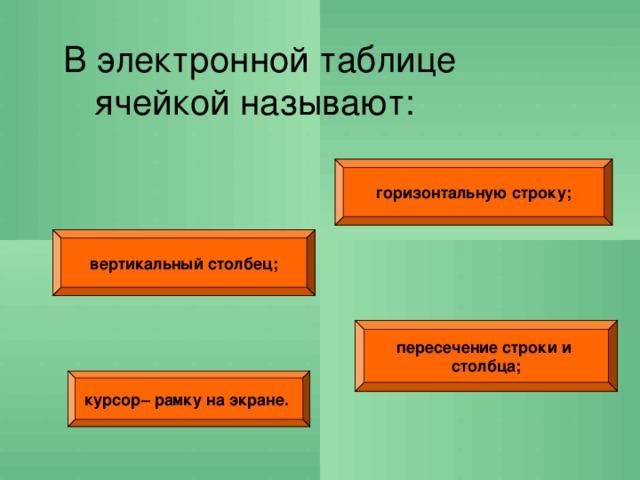 В электронной таблице ячейкой называют: горизонтальную строку; вертикальный столбец; пересечение строки и столбца; курсор– рамку на экране.