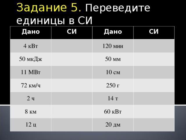 Задание 5.  Переведите единицы в СИ Дано СИ 4 кВт Дано 50 мкДж СИ 120 мин 11 МВт 50 мм 72 км/ч 2 ч 10 см 250 г 8 км 14 т 12 ц 60 кВт 20 дм