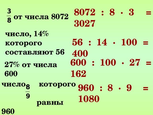 8072 : 8 ∙ 3 = 3027 от числа 8072   число, 14% которого составляют 56   56 : 14 ∙ 100 = 400 600 : 100 ∙ 27 = 162 27% от числа 600   число, которого  равны 960   960 : 8 ∙ 9 = 1080