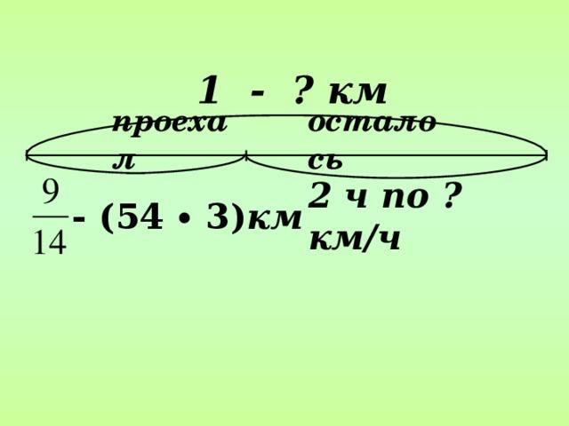 1 - ? км  проехал осталось 2 ч по ?км/ч - (54 ∙ 3) км