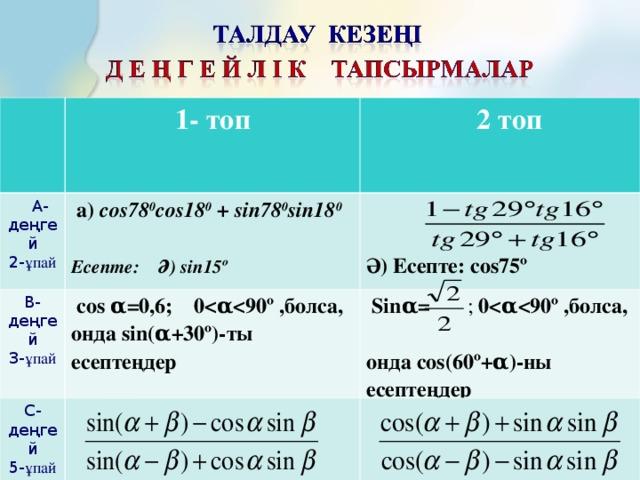 А- деңгей 2- ұпай 1- топ В- деңгей 3- ұпай  а) cos78 0 cos18 0 + sin78 0 sin18 0    2 топ  Есепте: Ә) sin15º  cos α =0,6; 0 α  С- деңгей 5- ұпай Ә) Есепте: cos 7 5º    Sin α =   ; 0 α   онда cos(60º+α)-ны есептеңдер
