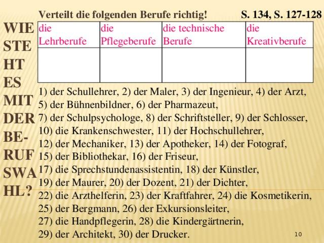 S. 134, S. 127-128 Verteilt die folgenden Berufe richtig! Wie  steht  es  mit  der  Be-  rufswa  hl? die Lehrberufe die Pflegeberufe die technische Berufe die Kreativberufe 1) der Schullehrer, 2) der Maler, 3) der Ingenieur, 4) der Arzt, 5) der Bühnenbildner, 6) der Pharmazeut, 7) der Schulpsychologe, 8) der Schriftsteller, 9) der Schlosser, 10) die Krankenschwester, 11) der Hochschullehrer, 12) der Mechaniker, 13) der Apotheker, 14) der Fotograf, 15) der Bibliothekar, 16) der Friseur, 17) die Sprechstundenassistentin, 18) der Künstler, 19) der Maurer, 20) der Dozent, 21) der Dichter, 22) die Arzthelferin, 23) der Kraftfahrer, 24) die Kosmetikerin, 25) der Bergmann, 26) der Exkursionsleiter, 27) die Handpflegerin, 28) die Kindergärtnerin, 29) der Architekt, 30) der Drucker.