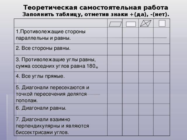 Прямоугольник ромб квадрат решение задач решения задач студентам иркутск