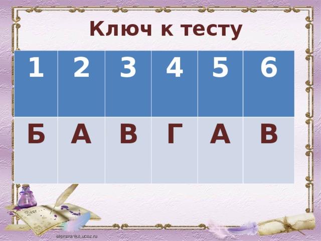 Ключ к тесту Ключ к тесту   1 2 Б 3 А 4 В 5  Г 6 А В