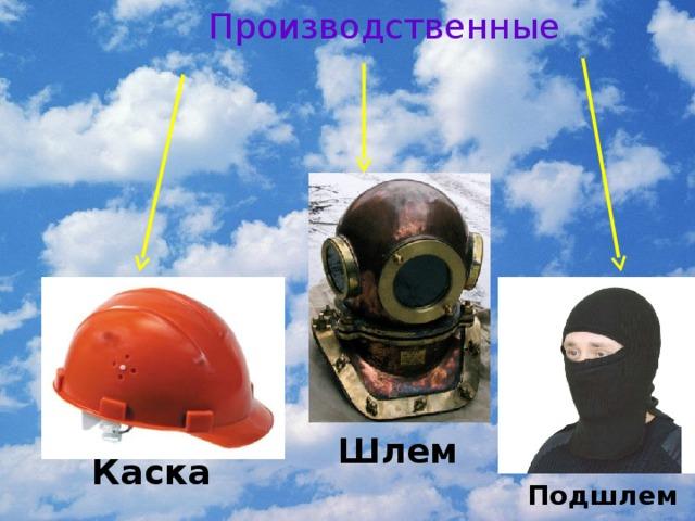 Производственные Шлем Каска Подшлемник