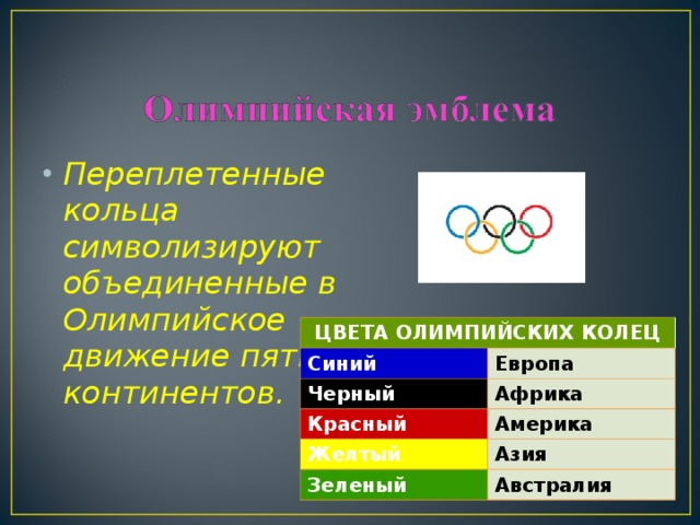 Переплетенные кольца символизируют объединенные в Олимпийское движение пять континентов.