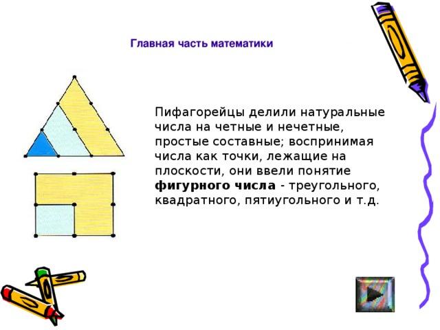 Главная часть математики  Пифагорейцы делили натуральные числа на четные и нечетные, простые составные; воспринимая числа как точки, лежащие на плоскости, они ввели понятие фигурного числа - треугольного, квадратного, пятиугольного и т.д.