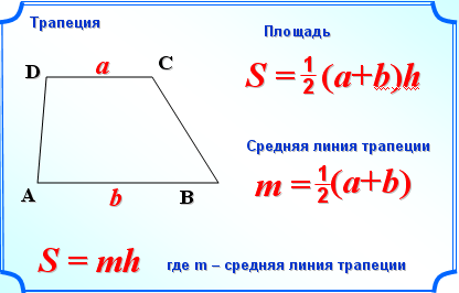 Решение задач по теме площадь трапеции этапы и методы компьютерного решения задач