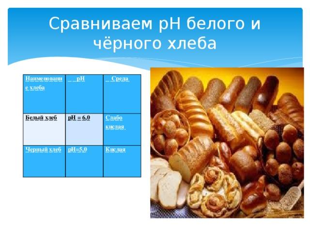 Сравниваем pH белого и чёрного хлеба Наименование хлеба  рН Белый хлеб  Среда  рН = 6,0 Черный хлеб рН=5,0 Слабо кислая Кислая