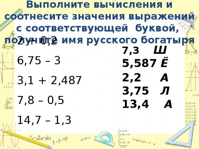 Выполните вычисления и соотнесите значения выражений с соответствующей буквой, получите имя русского богатыря   2 + 0,2 6,75 – 3 3,1 + 2,487 7,8 – 0,5 14,7 – 1,3  7,3 Ш 5,587 Ё 2,2 А  3,75 Л 13,4 А
