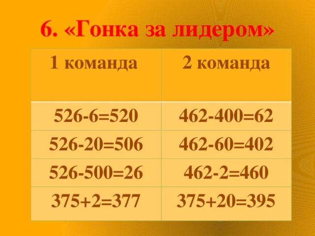 6. «Гонка за лидером» 1 команда 526-6=520 2 команда 526-20=506 462-400=62  526-500=26 462-60=402 462-2=460 375+2=377 375+20=395