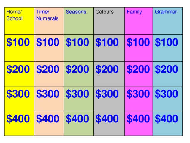 Home/ School Time/ Numerals $100 $200 Seasons $ 1 00 Colours $20 0 $30 0 $ 1 00 $30 0 $40 0 Family $20 0 $ 1 00 $40 0 Grammar $30 0 $20 0 $100 $20 0 $30 0 $100 $40 0 $20 0 $30 0 $40 0 $30 0 $40 0 $40 0