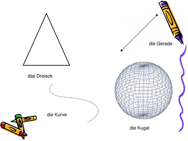 die Gerade das Dreieck die Kurve die Kugel