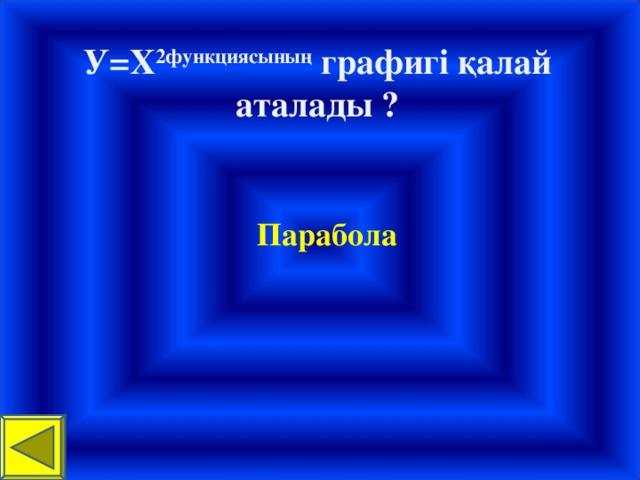 У = Х 2функциясының графигі қалай аталады ? Парабола