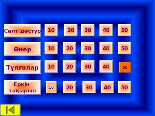 Салт-дәстүр 10 20 30 40 50 Өнер 40 50 10 30 20 Тұлғалар 10 40 30 20 50 Еркін тақырып 20 30 40 50 10