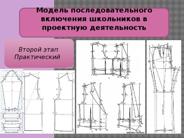 Модель последовательного включения школьников в проектную деятельность Второй этап Практический