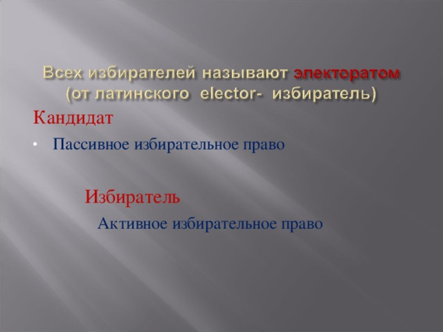 Кандидат Пассивное избирательное право  Избиратель  Активное избирательное право