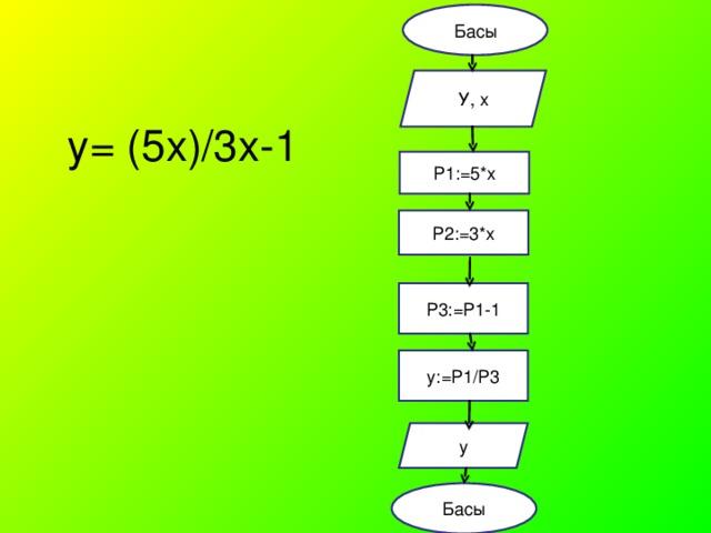 Басы У, х у = (5х)/3х-1 Р1: =5*х Р2: =3*х Р3: =Р1-1 у: =Р1/Р3 у Басы