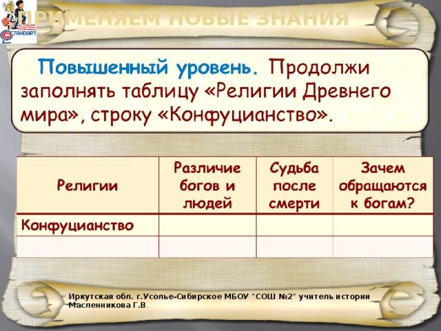 ПРИМЕНЯЕМ НОВЫЕ ЗНАНИЯ Иркутская обл. г.Усолье-Сибирское МБОУ