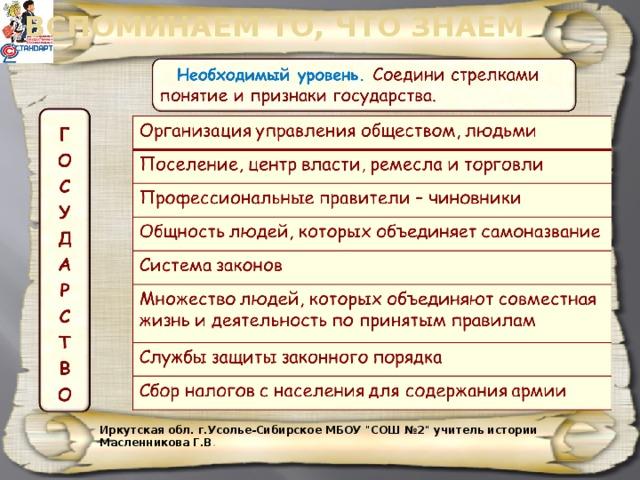 ВСПОМИНАЕМ ТО, ЧТО ЗНАЕМ Иркутская обл. г.Усолье-Сибирское МБОУ