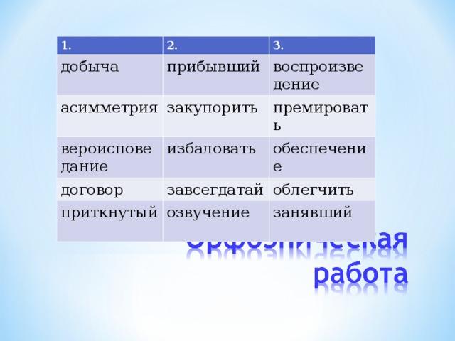 1. 2. добыча 3. прибывший асимметрия закупорить вероисповедание воспроизведение договор премировать избаловать обеспечение завсегдатай приткнутый озвучение облегчить занявший
