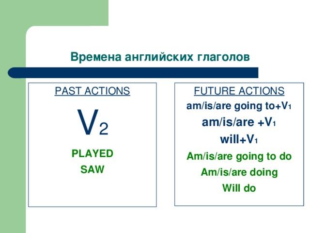 Времена английских глаголов PAST ACTIONS V 2 PLAYED SAW FUTURE ACTIONS am/is/are going to+V 1 am/is/are +V 1 will+V 1 Am/is/are going to do Am/is/are doing Will do